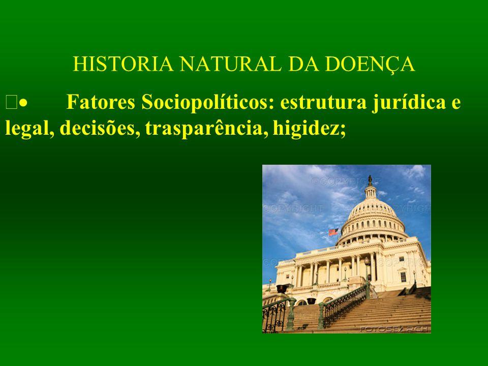 HISTORIA NATURAL DA DOENÇA  Fatores Sociopolíticos: estrutura jurídica e legal, decisões, trasparência, higidez;