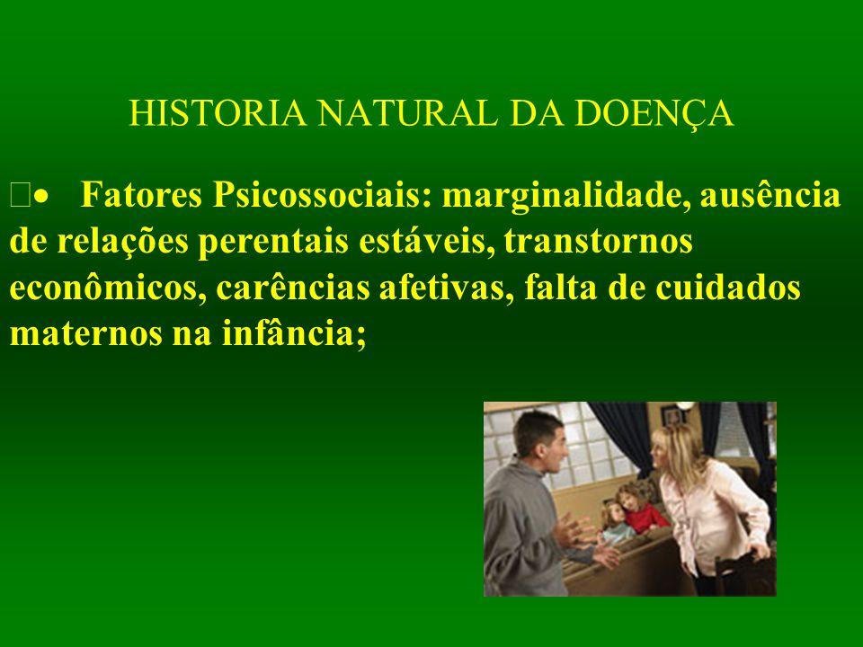 HISTORIA NATURAL DA DOENÇA  Fatores Psicossociais: marginalidade, ausência de relações perentais estáveis, transtornos econômicos, carências afetiva
