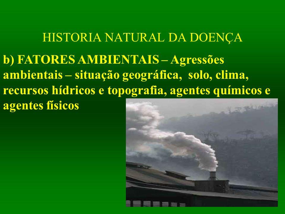 HISTORIA NATURAL DA DOENÇA b) FATORES AMBIENTAIS – Agressões ambientais – situação geográfica, solo, clima, recursos hídricos e topografia, agentes qu