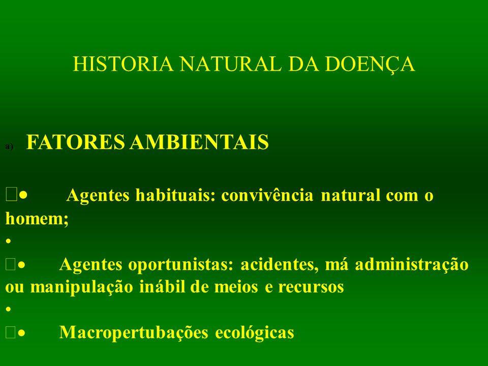 HISTORIA NATURAL DA DOENÇA a) FATORES AMBIENTAIS  Agentes habituais: convivência natural com o homem;  Agentes oportunistas: acidentes, má adminis