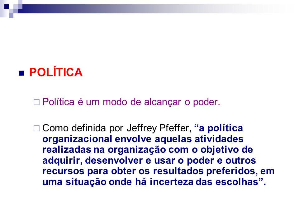 POLÍTICA  Política é um modo de alcançar o poder.