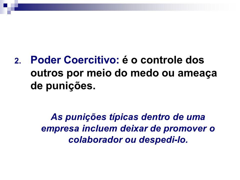 2.Poder Coercitivo: é o controle dos outros por meio do medo ou ameaça de punições.