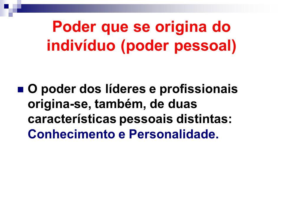 Poder que se origina do indivíduo (poder pessoal) O poder dos líderes e profissionais origina-se, também, de duas características pessoais distintas: Conhecimento e Personalidade.