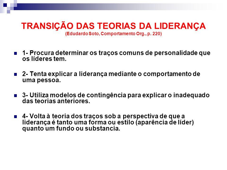 TRANSIÇÃO DAS TEORIAS DA LIDERANÇA (Edudardo Soto, Comportamento Org., p.