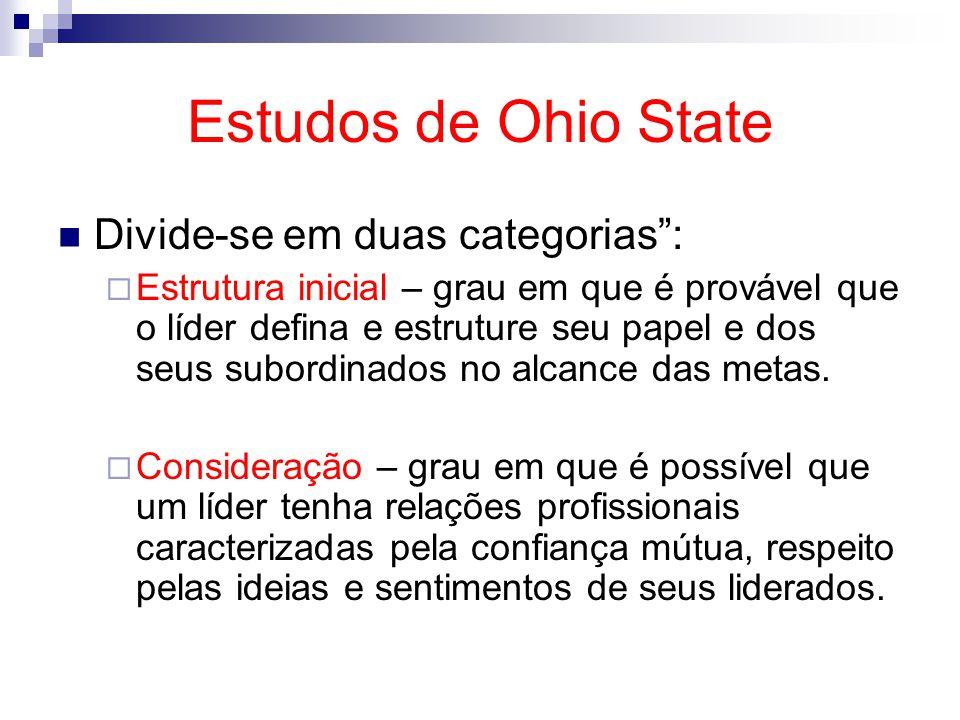 Estudos de Ohio State Divide-se em duas categorias :  Estrutura inicial – grau em que é provável que o líder defina e estruture seu papel e dos seus subordinados no alcance das metas.