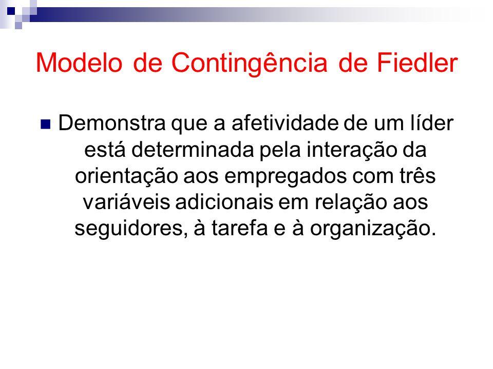 Modelo de Contingência de Fiedler Demonstra que a afetividade de um líder está determinada pela interação da orientação aos empregados com três variáveis adicionais em relação aos seguidores, à tarefa e à organização.