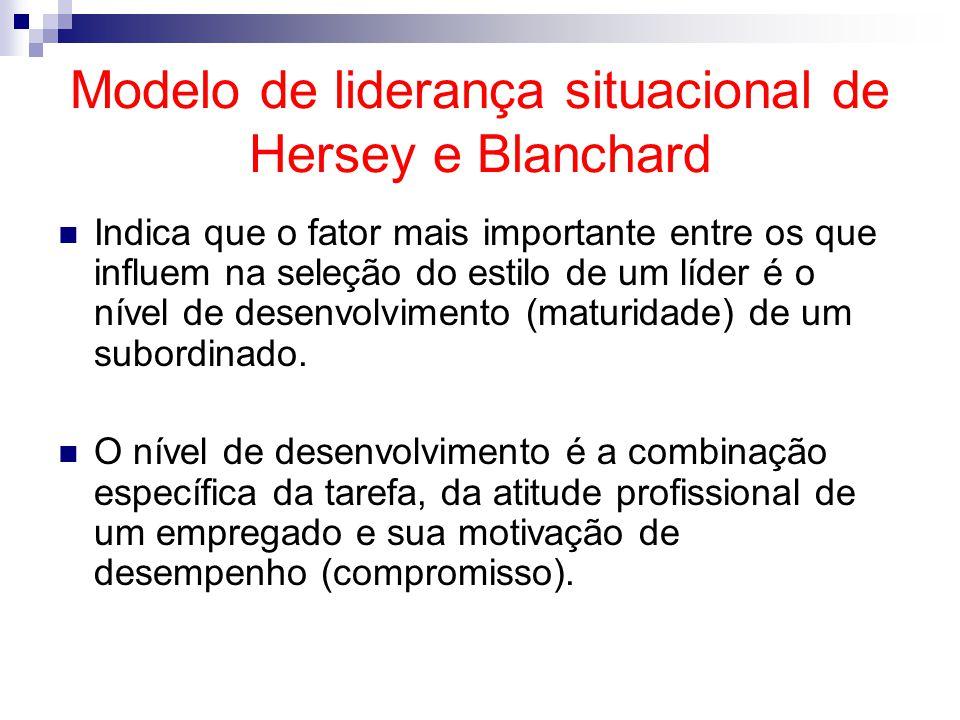 Modelo de liderança situacional de Hersey e Blanchard Indica que o fator mais importante entre os que influem na seleção do estilo de um líder é o nível de desenvolvimento (maturidade) de um subordinado.