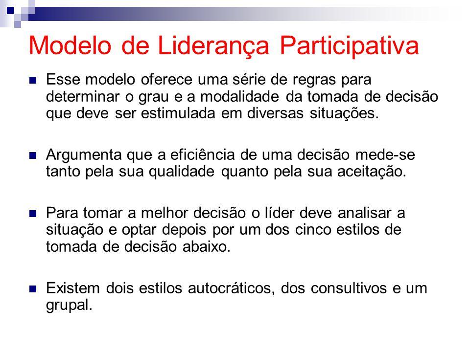 Modelo de Liderança Participativa Esse modelo oferece uma série de regras para determinar o grau e a modalidade da tomada de decisão que deve ser estimulada em diversas situações.
