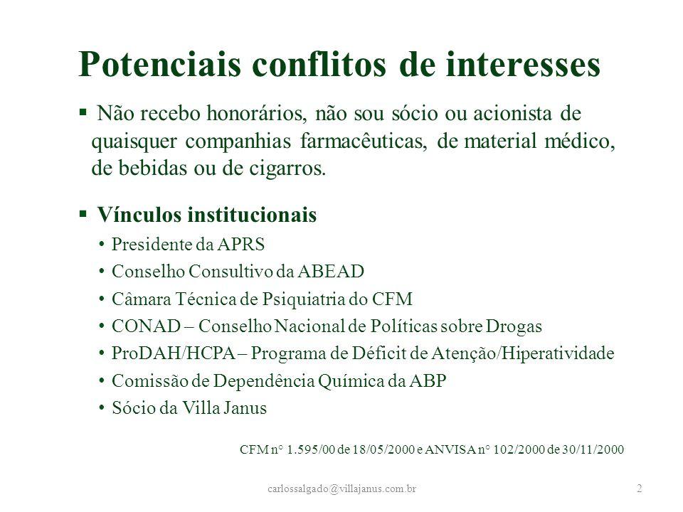 Potenciais conflitos de interesses  Não recebo honorários, não sou sócio ou acionista de quaisquer companhias farmacêuticas, de material médico, de b