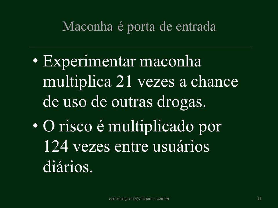 Maconha é porta de entrada Experimentar maconha multiplica 21 vezes a chance de uso de outras drogas. O risco é multiplicado por 124 vezes entre usuár