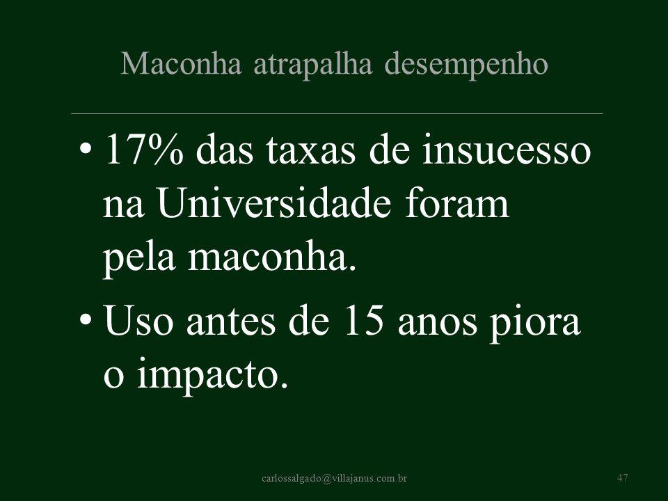 Maconha atrapalha desempenho 17% das taxas de insucesso na Universidade foram pela maconha. Uso antes de 15 anos piora o impacto. carlossalgado@villaj