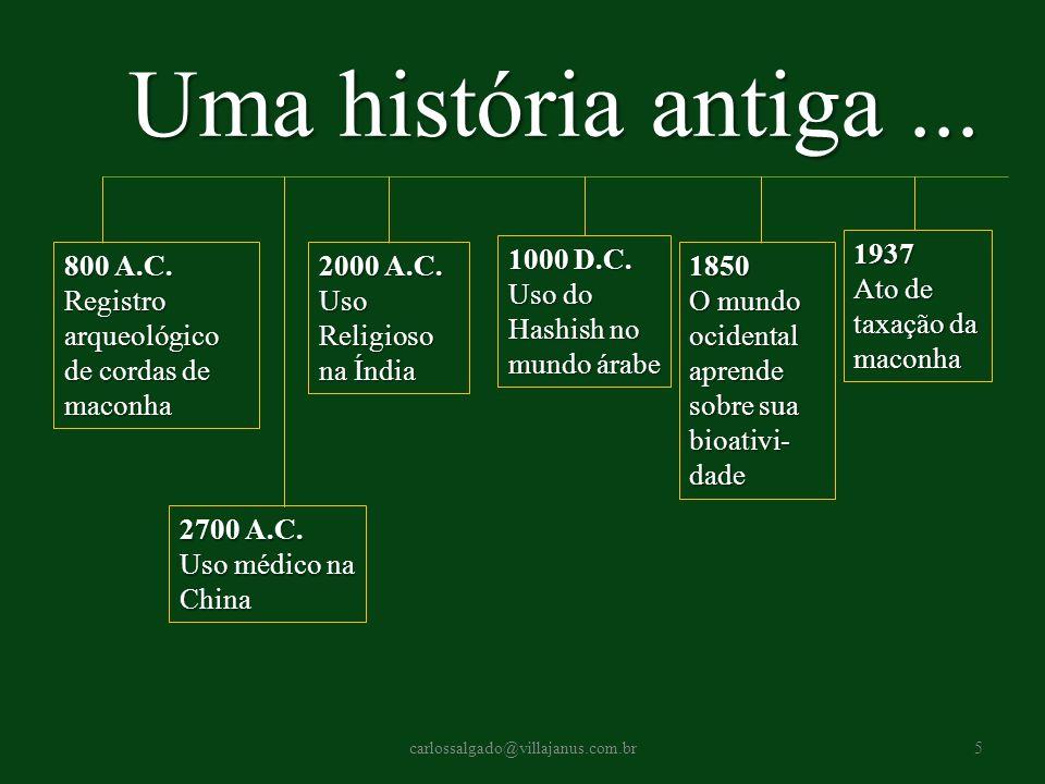 800 A.C. Registro arqueológico de cordas de maconha 2000 A.C. Uso Religioso na Índia 2700 A.C. Uso médico na China 1000 D.C. Uso do Hashish no mundo á