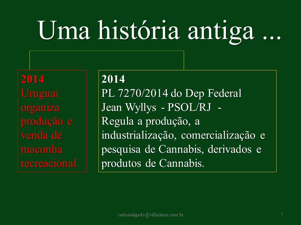2014 PL 7270/2014 do Dep Federal Jean Wyllys - PSOL/RJ - Regula a produção, a industrialização, comercialização e pesquisa de Cannabis, derivados e pr