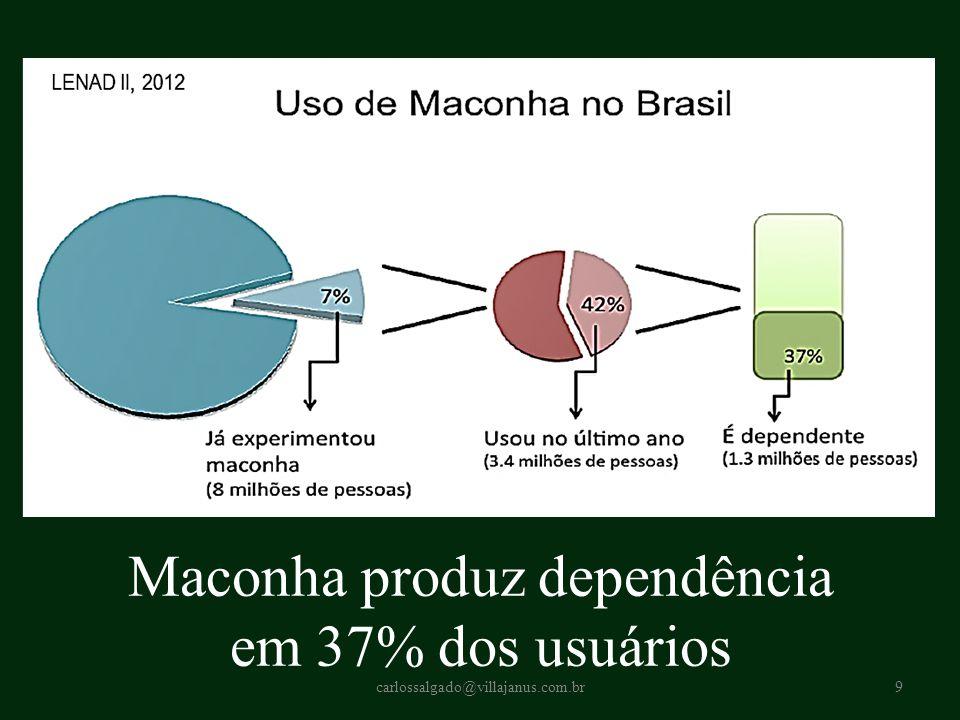 Maconha induz dependência A síndrome de abstinência de maconha é descrita no DSM-5 carlossalgado@villajanus.com.br10