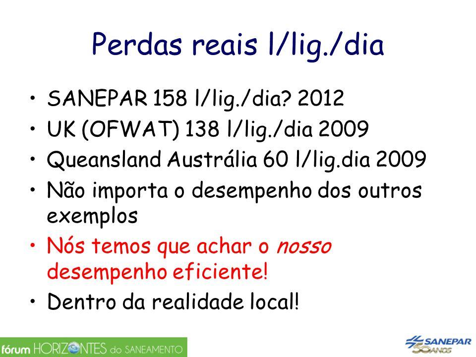 Perdas reais l/lig./dia SANEPAR 158 l/lig./dia? 2012 UK (OFWAT) 138 l/lig./dia 2009 Queansland Austrália 60 l/lig.dia 2009 Não importa o desempenho do