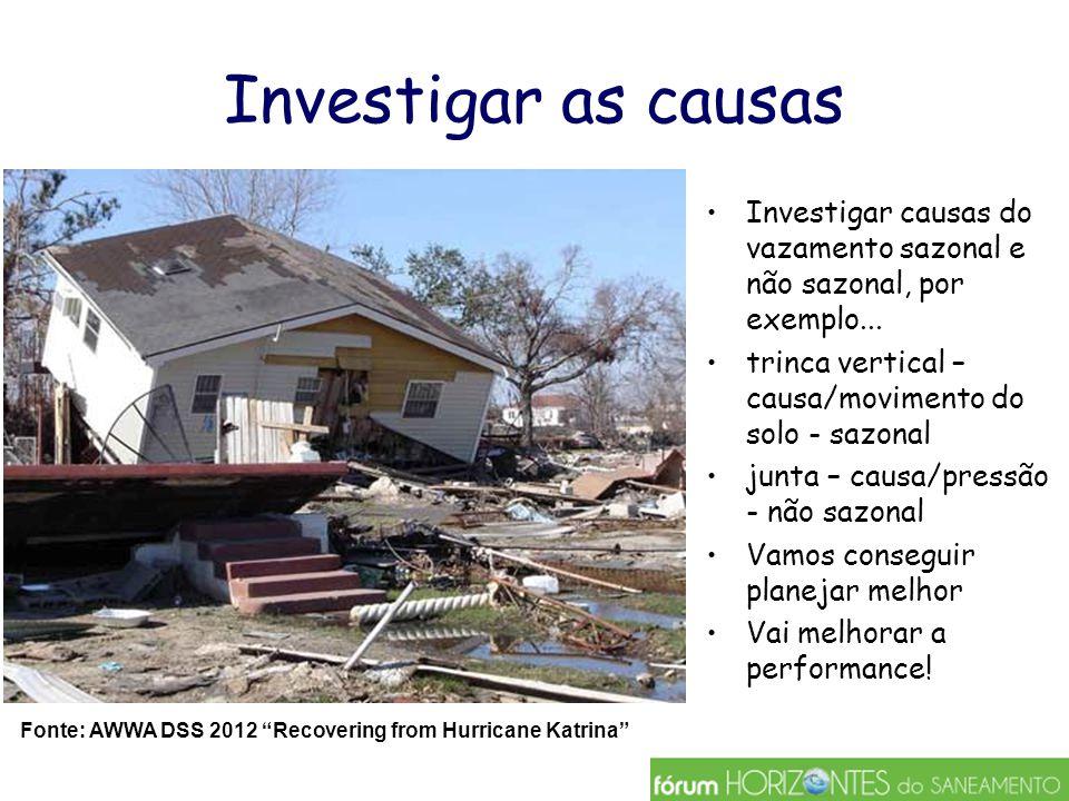 Investigar as causas Investigar causas do vazamento sazonal e não sazonal, por exemplo... trinca vertical – causa/movimento do solo - sazonal junta –