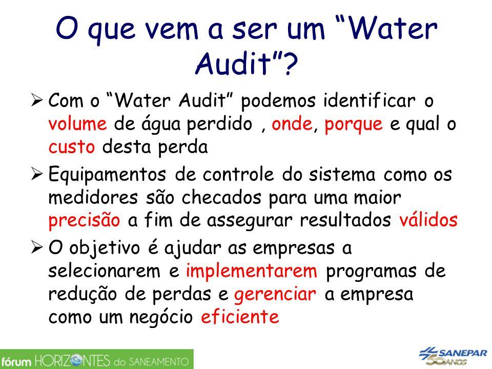 """O que vem a ser um """"Water Audit""""?  Com o """"Water Audit"""" podemos identificar o volume de água perdido, onde, porque e qual o custo desta perda  Equipa"""
