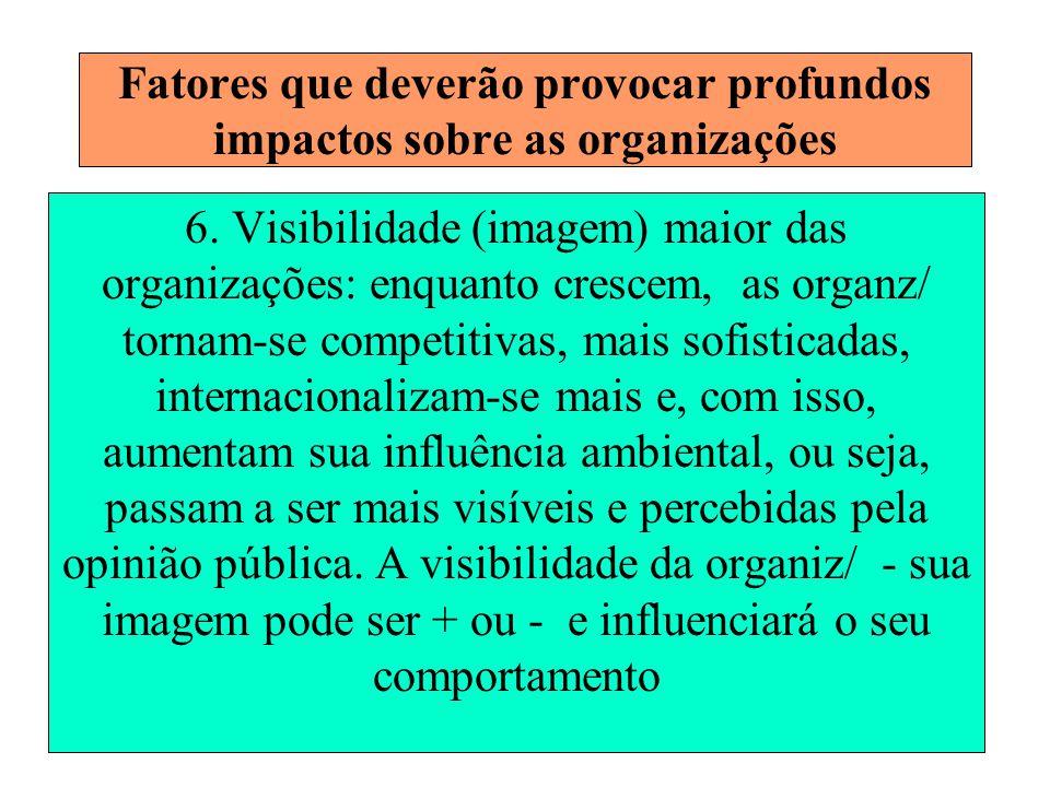 10 Fatores que deverão provocar profundos impactos sobre as organizações 6. Visibilidade (imagem) maior das organizações: enquanto crescem, as organz/