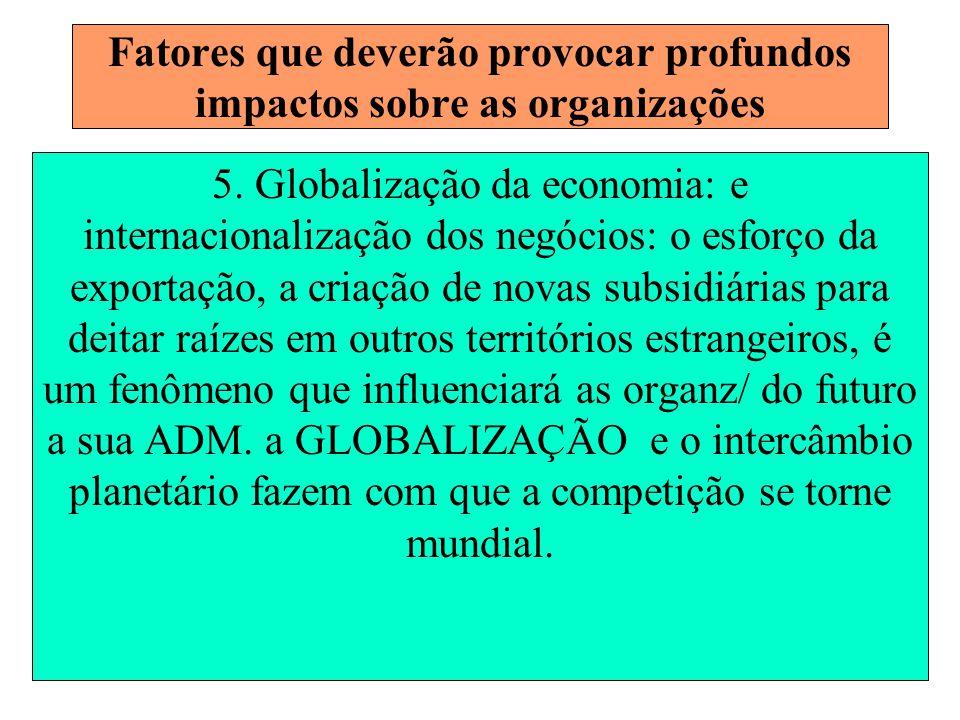 9 Fatores que deverão provocar profundos impactos sobre as organizações 5. Globalização da economia: e internacionalização dos negócios: o esforço da