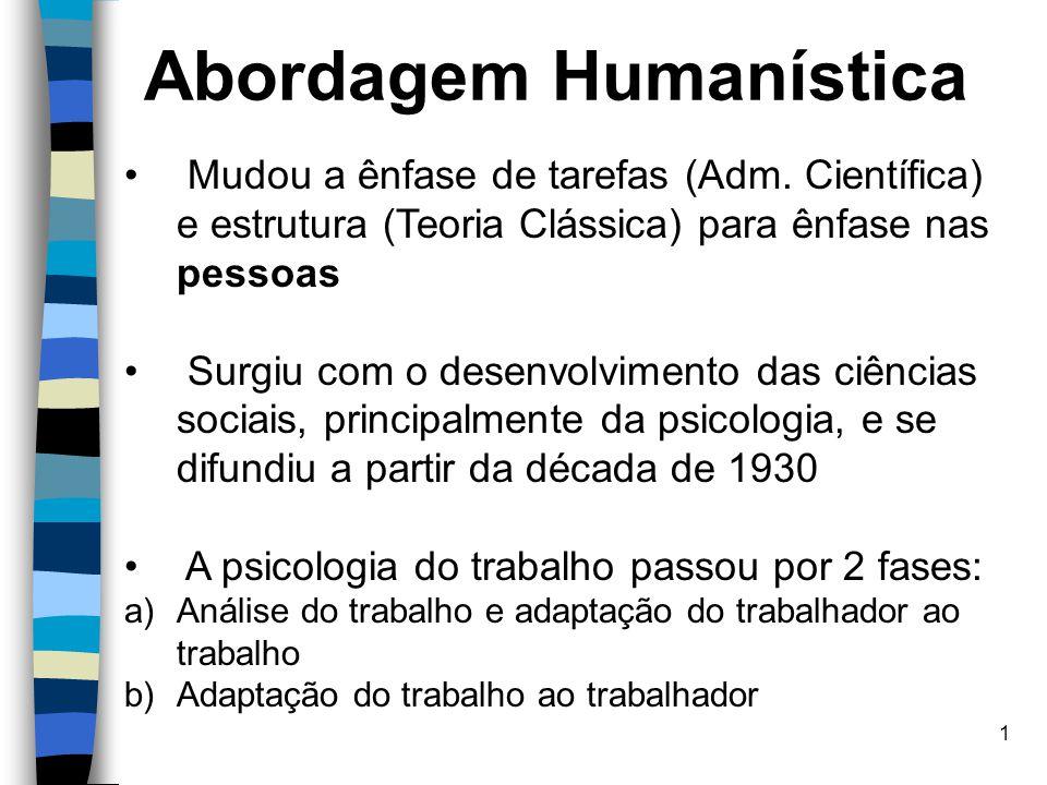 1 Abordagem Humanística Mudou a ênfase de tarefas (Adm. Científica) e estrutura (Teoria Clássica) para ênfase nas pessoas Surgiu com o desenvolvimento