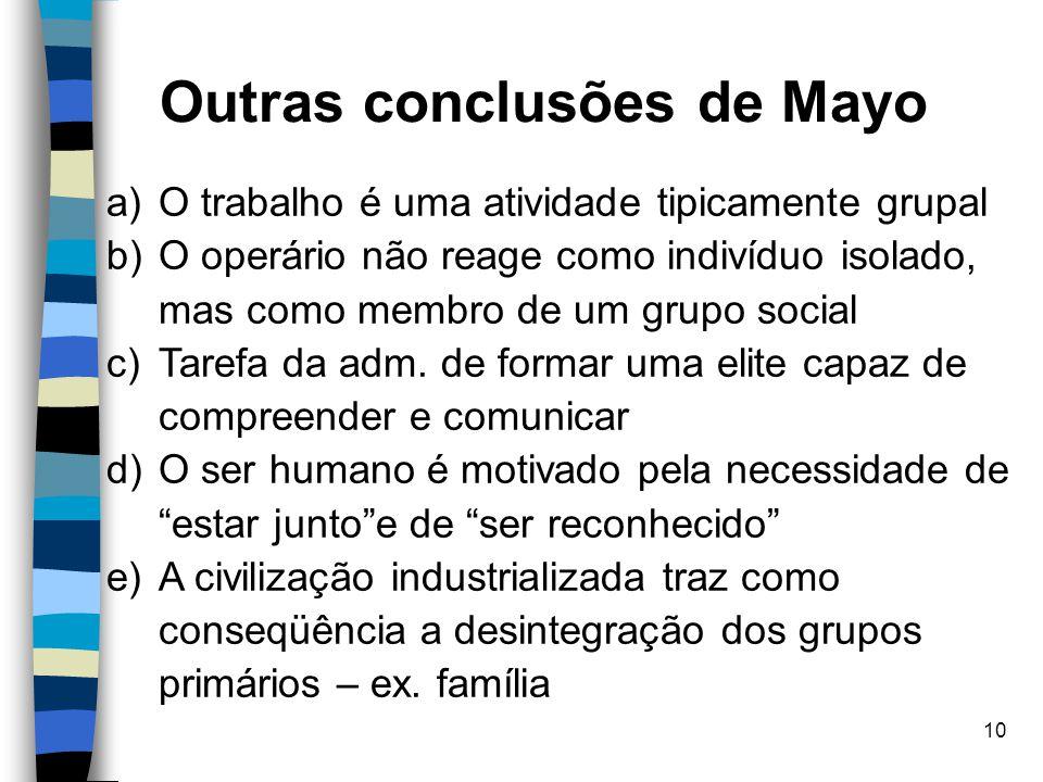 10 Outras conclusões de Mayo a)O trabalho é uma atividade tipicamente grupal b)O operário não reage como indivíduo isolado, mas como membro de um grup
