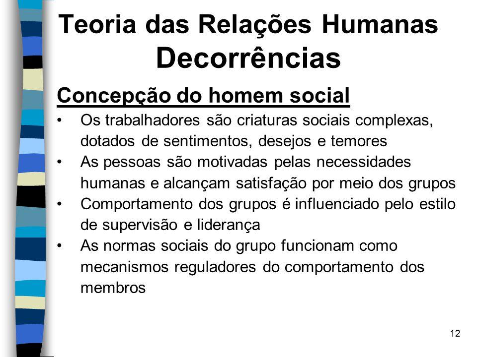 12 Teoria das Relações Humanas Decorrências Concepção do homem social Os trabalhadores são criaturas sociais complexas, dotados de sentimentos, desejo