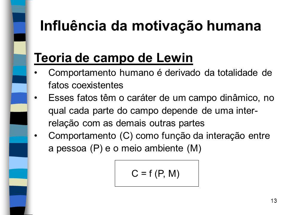 13 Influência da motivação humana Teoria de campo de Lewin Comportamento humano é derivado da totalidade de fatos coexistentes Esses fatos têm o carát