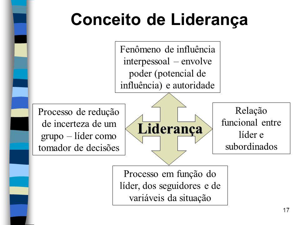 17 Conceito de Liderança Processo de redução de incerteza de um grupo – líder como tomador de decisões Fenômeno de influência interpessoal – envolve p