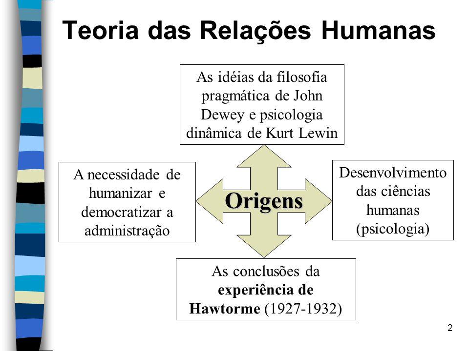 2 Teoria das Relações Humanas A necessidade de humanizar e democratizar a administração As idéias da filosofia pragmática de John Dewey e psicologia d
