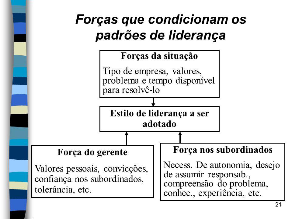 21 Forças que condicionam os padrões de liderança Forças da situação Tipo de empresa, valores, problema e tempo disponível para resolvê-lo Estilo de l