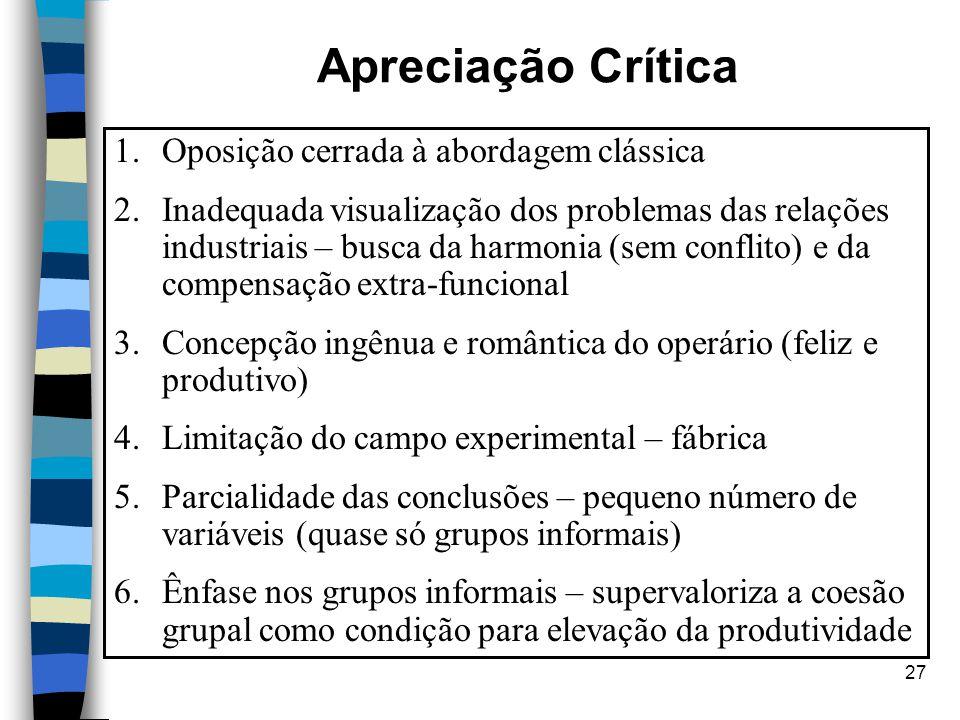 27 Apreciação Crítica 1.Oposição cerrada à abordagem clássica 2.Inadequada visualização dos problemas das relações industriais – busca da harmonia (se