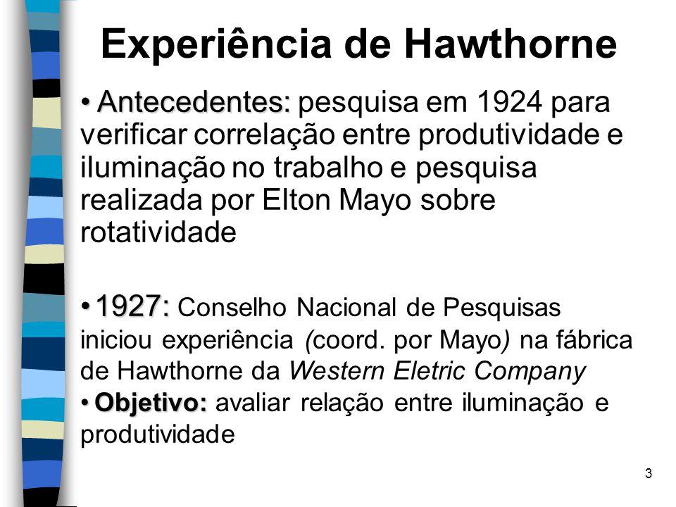 3 Experiência de Hawthorne Antecedentes: Antecedentes: pesquisa em 1924 para verificar correlação entre produtividade e iluminação no trabalho e pesqu