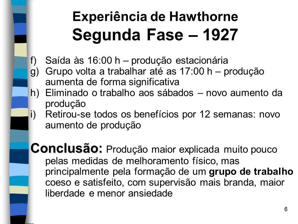 6 Experiência de Hawthorne Segunda Fase – 1927 f)Saída às 16:00 h – produção estacionária g)Grupo volta a trabalhar até as 17:00 h – produção aumenta