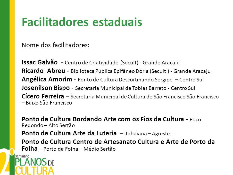 Facilitadores estaduais Nome dos facilitadores: Issac Galvão - Centro de Criatividade (Secult) - Grande Aracaju Ricardo Abreu - Biblioteca Pública Epi