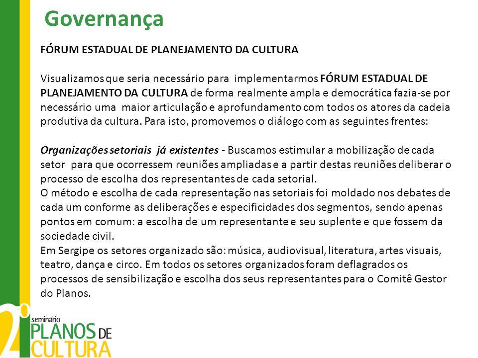 Governança FÓRUM ESTADUAL DE PLANEJAMENTO DA CULTURA Visualizamos que seria necessário para implementarmos FÓRUM ESTADUAL DE PLANEJAMENTO DA CULTURA d