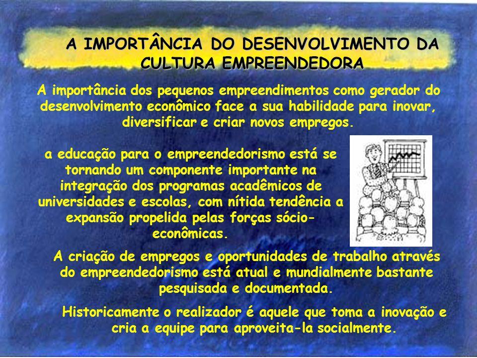 CARACTERÍSTICAS FREQÜENTEMENTE ENCONTRADAS EM EMPREENDEDORES Sexton & Bowman (1984) Energético, Dominante, Menos estimulante, Socialmente habilidoso, Interesses variados, Menos responsável, Autônomo, elevada auto- estima, Baixa conformidade, Baixo associativismo, Menos participativo, Menos amparador, Baixa tolerância.