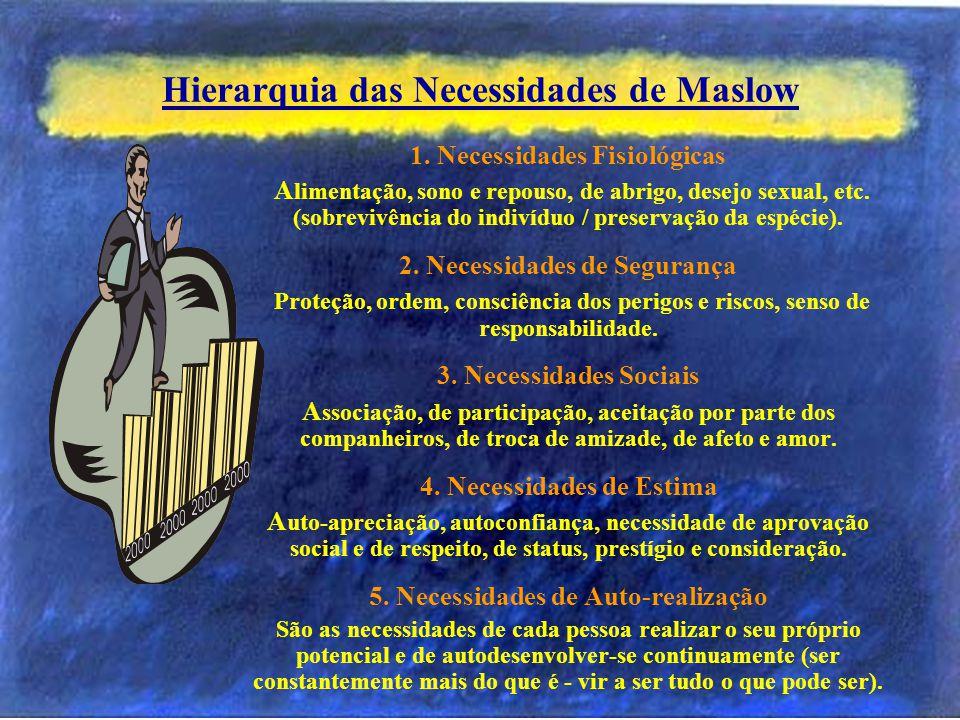 Pirâmide de hierarquia das necessidades, segundo A. Maslow