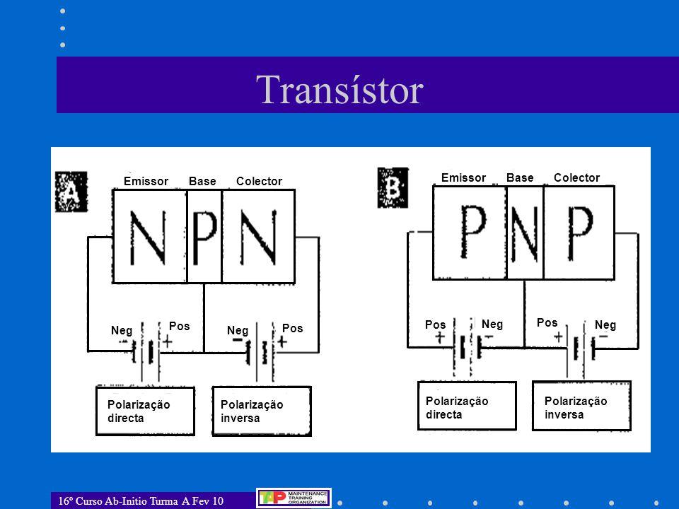 16º Curso Ab-Initio Turma A Fev 10 Transístor Emissor –emitir portadores de corrente maioritários e - no transístor NPN lacuna no transístor PNP –estes quando deixam o emissor, são forçados, através da secção da base, no sentido do colector –mais dopada do que o colector Base –espessura extremamente pequena em comparação com o colector e emissor –duas junções: emissor-base base-colector