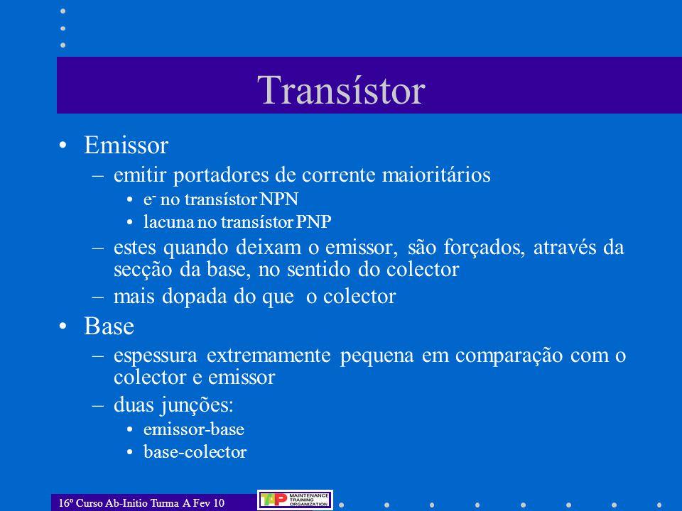 16º Curso Ab-Initio Turma A Fev 10 Transístor Colector –receber os portadores de corrente (e - ou lacunas) da secção emissora Emissor Base Colector