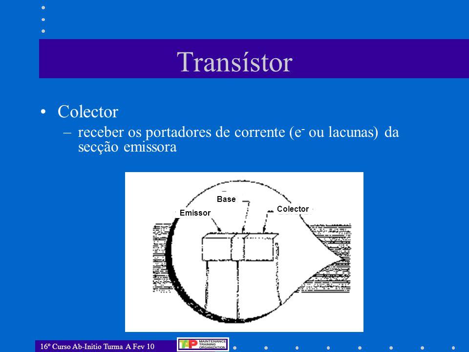 16º Curso Ab-Initio Turma A Fev 10 Transístor NPN NPN - não pica na placa junção emissor-base polarizada directamente junção base-colector polarizada inversamente Polarização directa Polarização inversa EmissorBaseColector Neg Pos