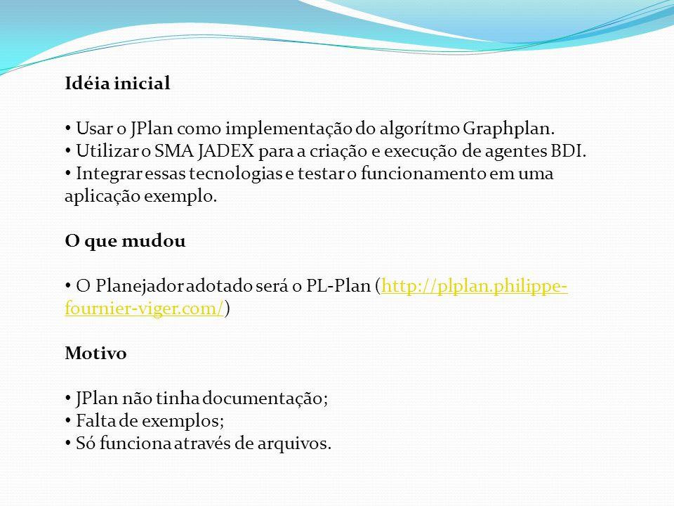 Idéia inicial Usar o JPlan como implementação do algorítmo Graphplan. Utilizar o SMA JADEX para a criação e execução de agentes BDI. Integrar essas te