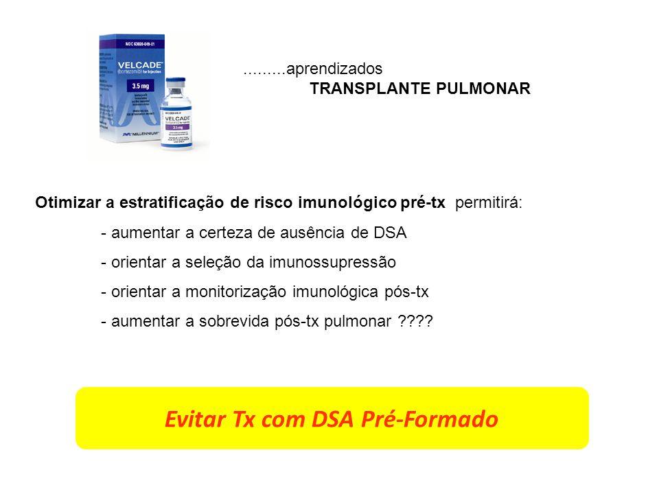 .........aprendizados TRANSPLANTE PULMONAR Otimizar a estratificação de risco imunológico pré-tx permitirá: - aumentar a certeza de ausência de DSA -