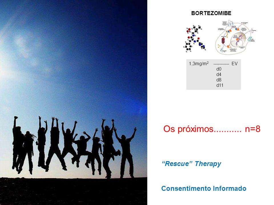 "Os próximos........... n=8 ""Rescue"" Therapy Consentimento Informado BORTEZOMIBE 1,3mg/m 2 ----------- EV d0 d4 d8 d11"