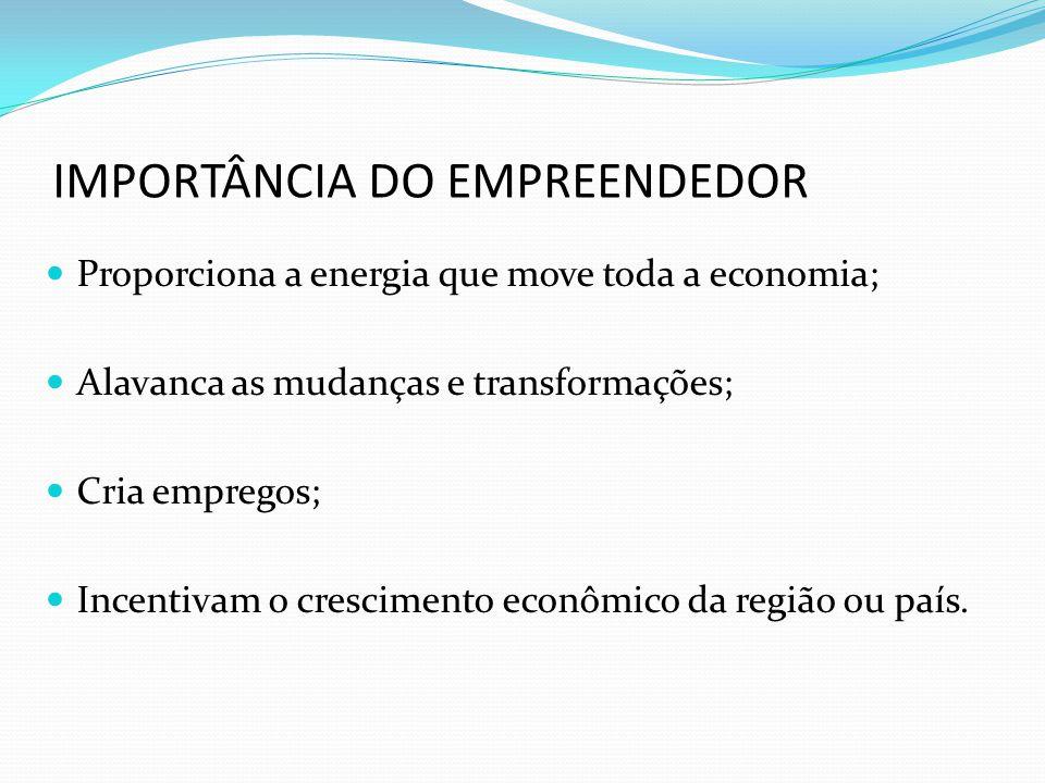 TIPOS DE EMPREENDEDOR Empreendedor executor; Empreendedor administrador.