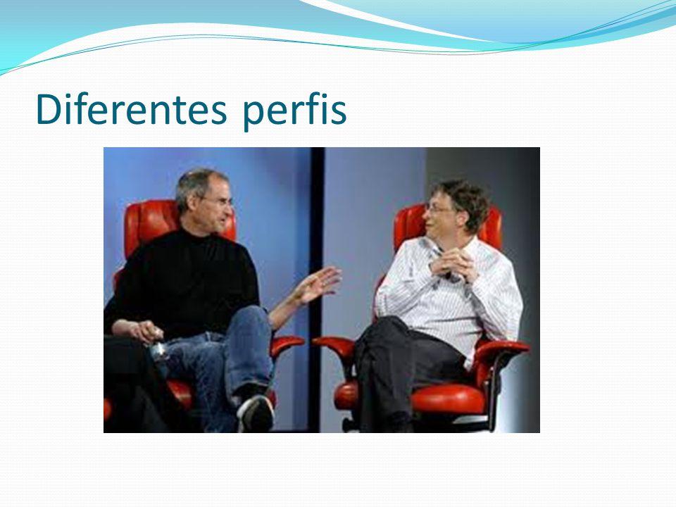 CARACTERÍSTICAS DO EMPREENDEDOR 1.