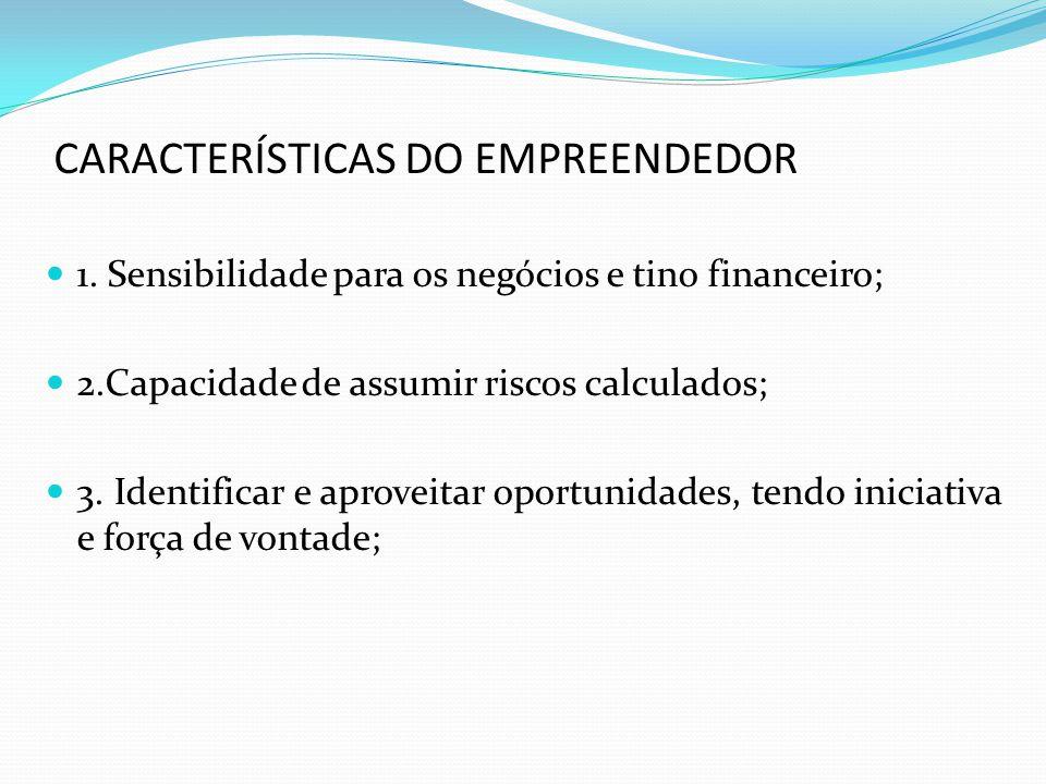 CARACTERÍSTICAS DO EMPREENDEDOR 4.Busca de informações e conhecimento do ramo empresarial; 5.