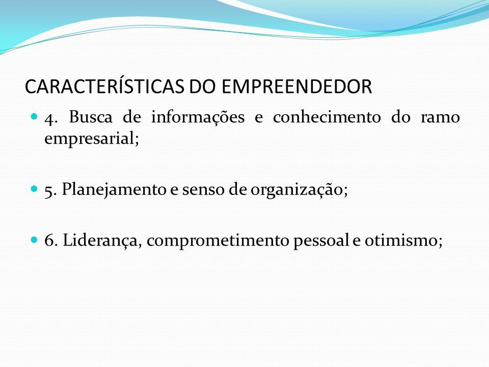 CARACTERÍSTICAS DO EMPREENDEDOR 7.Persistência e espírito empreendedor; 8.