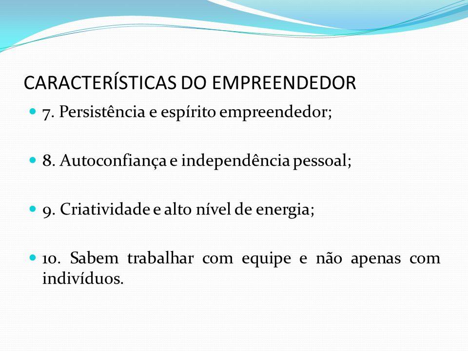 CARACTERÍSTICAS DO ESPÍRITO EMPREENDEDOR 1.Necessidade de realização; 2.