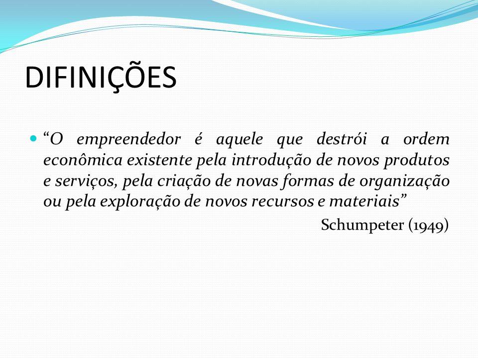 Definições A destruição criadora o processo de inovação, que tem lugar numa economia de mercado em que novos produtos destroem empresas velhas e antigos modelos de negócios Schumpeter