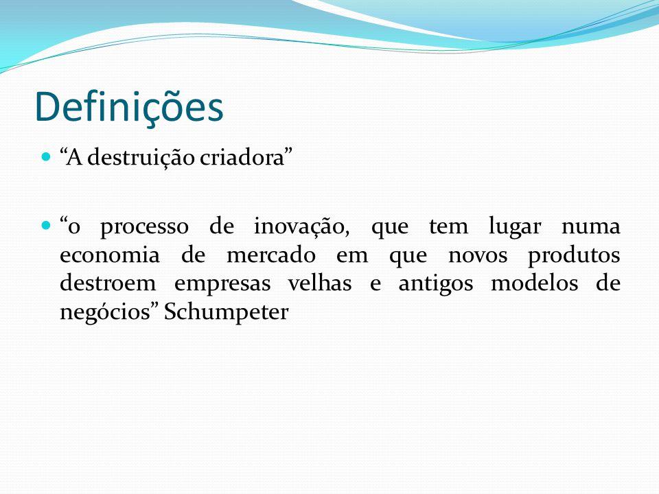 Schumpeter estabelece cinco casos de inovação A introdução de um novo bem.